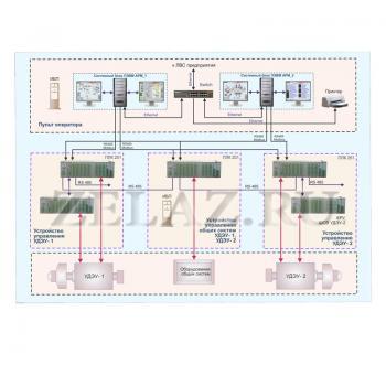САУ УДЭУ система автоматизированного управления - фото
